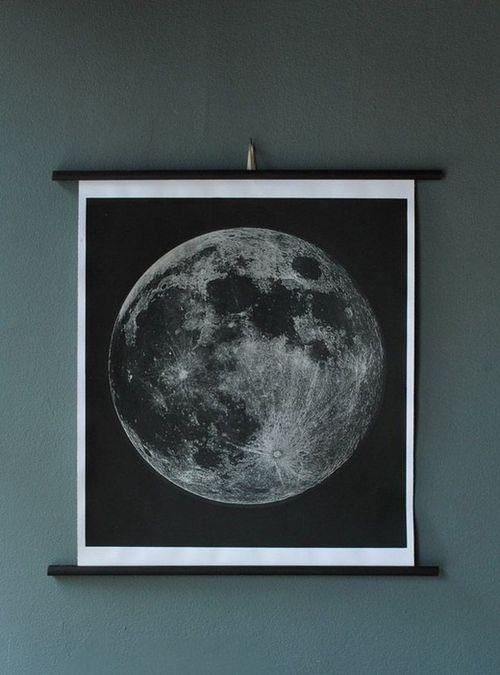 MoonChartEtsy